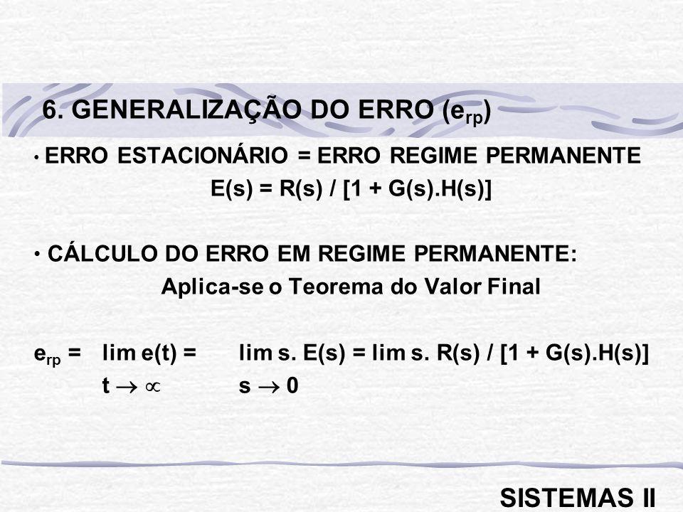 E(s) = R(s) / [1 + G(s).H(s)] Aplica-se o Teorema do Valor Final
